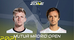 VİDEO: Daniil Medvedev - Davidovich Fokina / Madrid 2021